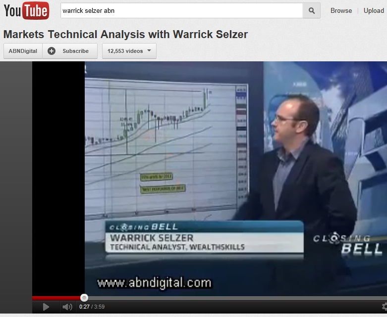 Markets Technical Analysis with Warrick Selzer Dec 2012 With Samantha Loring CNBC Africa